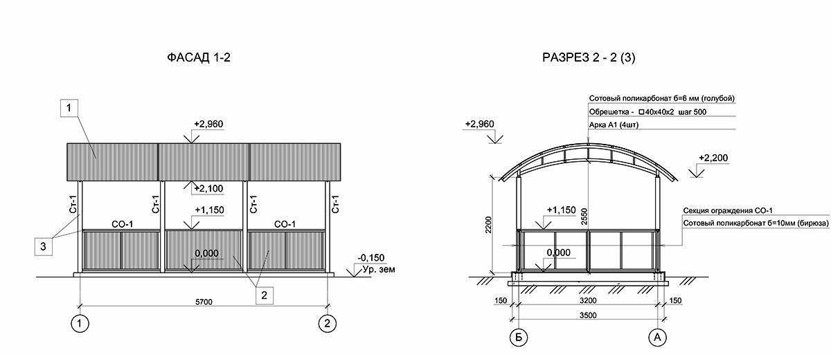 Беседка из профильной трубы: чертежи и поэтапное описание строительства