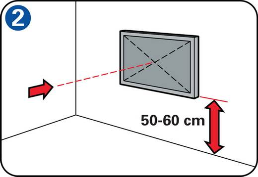 """Высота телевизора в спальне на стене: вешаем телевизор """"под себя"""""""