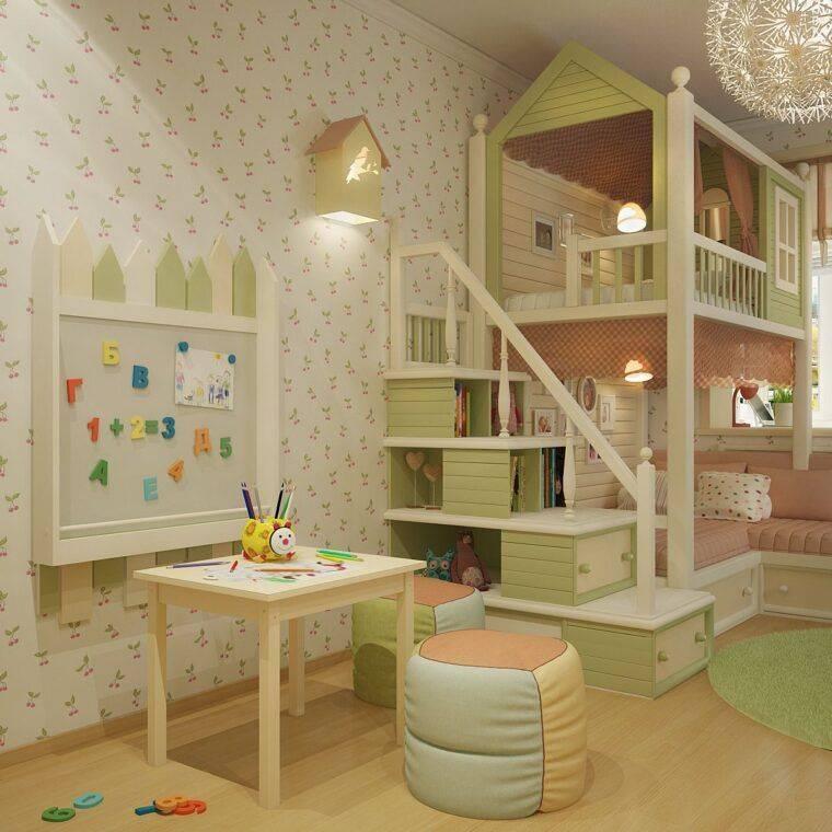 Полезные советы и идеи дизайна детской комнаты