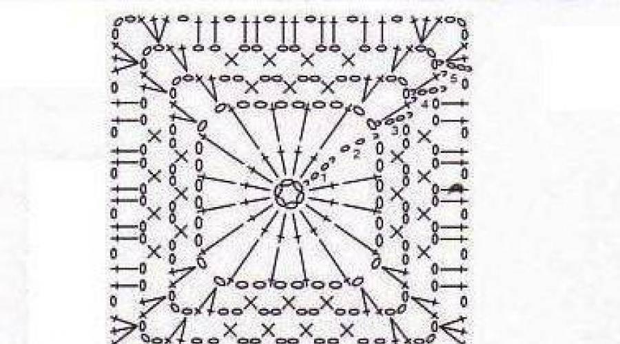 Чехол на табурет: как связать крючком (схемы и описание)