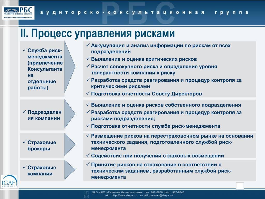 Закон о долевом участии в строительстве 2018 - изменения с 1 июля в 214-фз, отмена дду