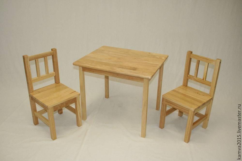 Деревянные стулья: 90 фото самых красивых и современных моделей от известных производителей