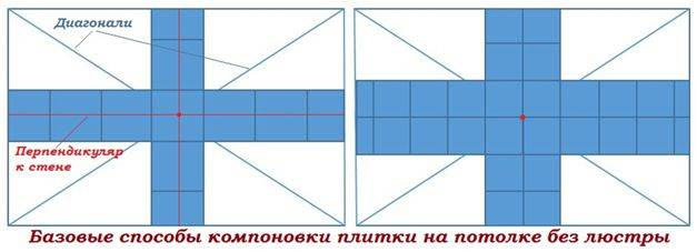 Как клеить плитку на потолок: примеры поклейки