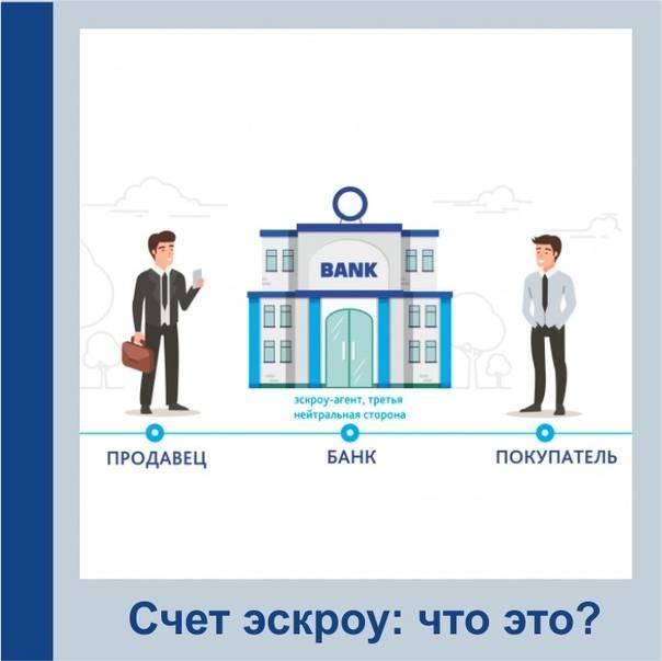 Трансформация дольщика. как эскроу-счета будут решать квартирный вопрос