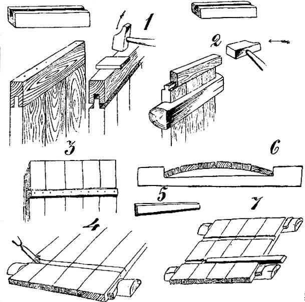 Деревянная дверь своими руками чертежи: познаем по порядку