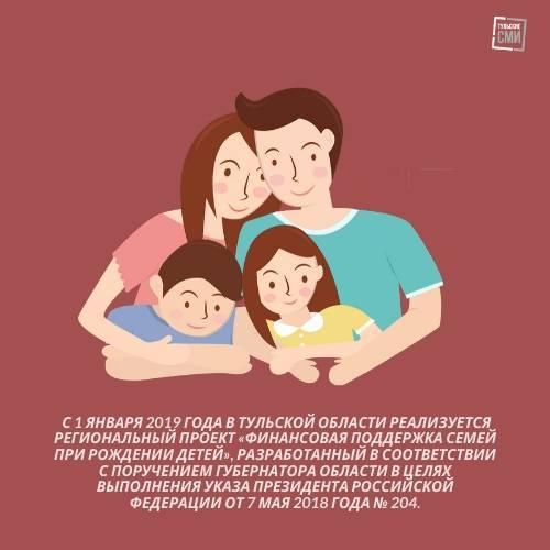 Госпрограммы для молодых семей в 2021 году: список и условия участия