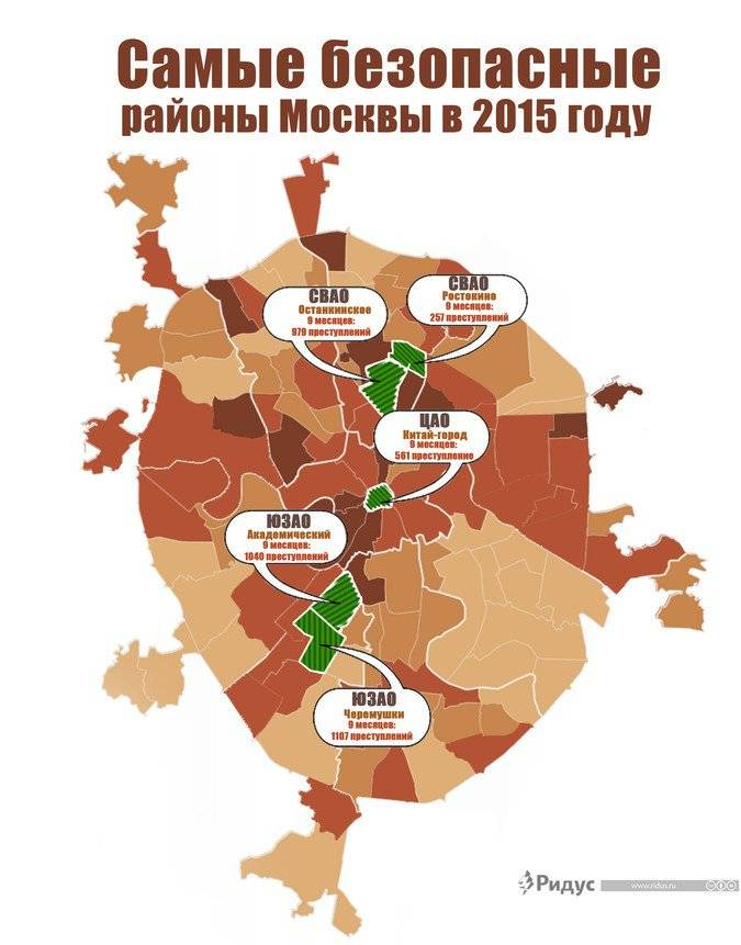 """Экологически чистые районы: как выбрать """"благоприятную"""" новостройку в москве и мо?"""