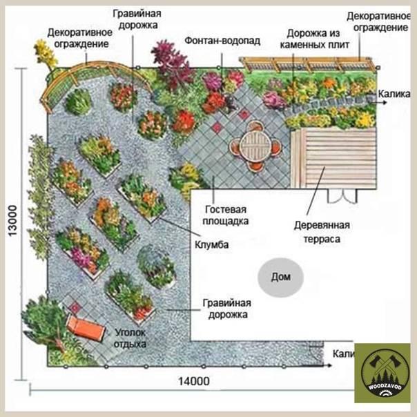 Ландшафтное проектирование: как правильно организовать пространство