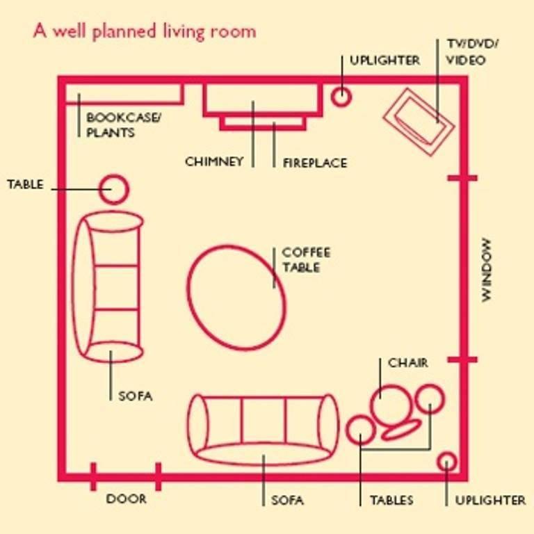 Спальня по фен-шуй, правила расположение кровати - как обставить интерьер?
