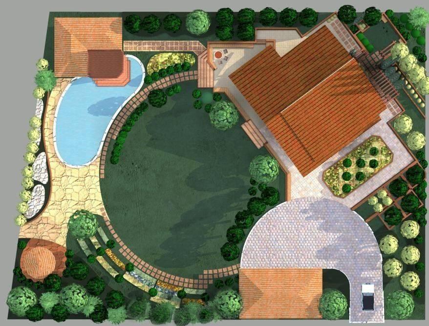 Варианты функционального зонирования садового и дачного участка