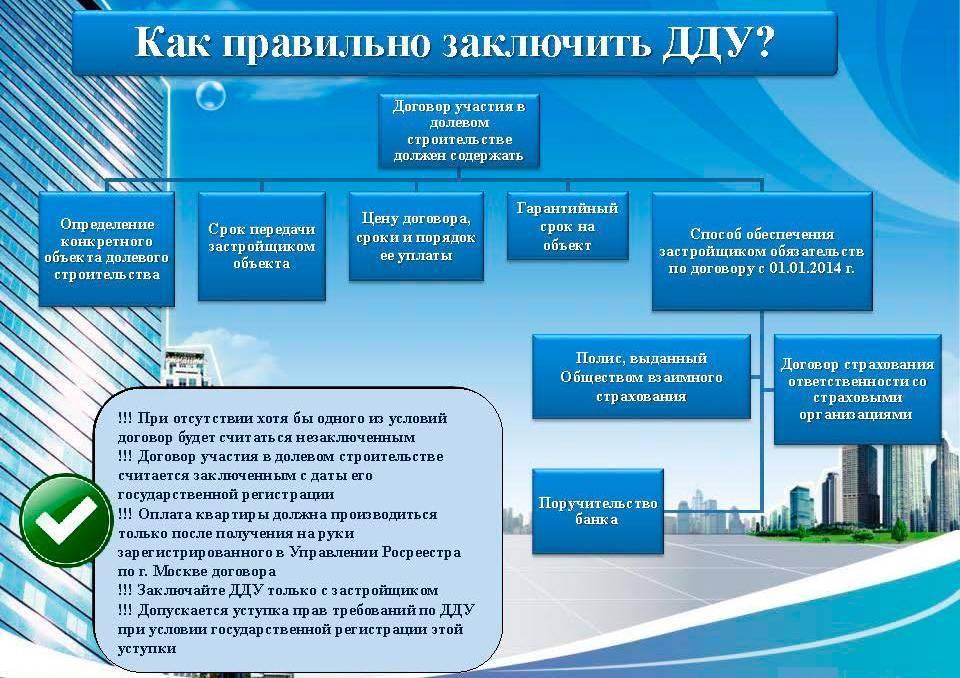 Регистрация права собственности на квартиру по дду: список документов