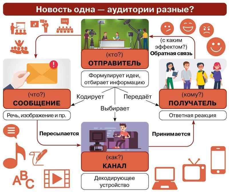 Монтаж инженерных коммуникаций загородного дома: проектирование и автоматизация