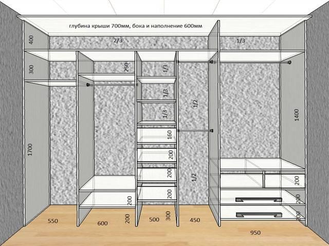 Гардеробные комнаты дизайн проекты: 133 интересных новых фото