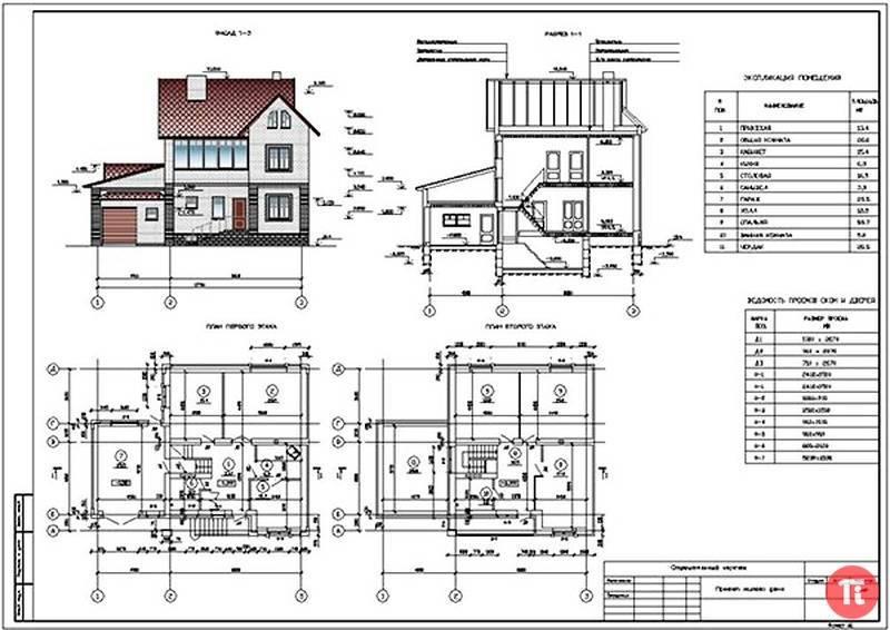 Какие проекты каркасных домов - чертежи: обзор с размерами +видео