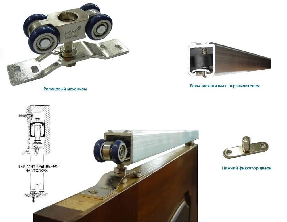 Раздвижные двери своими руками: монтаж, пошаговая установка, изготовление