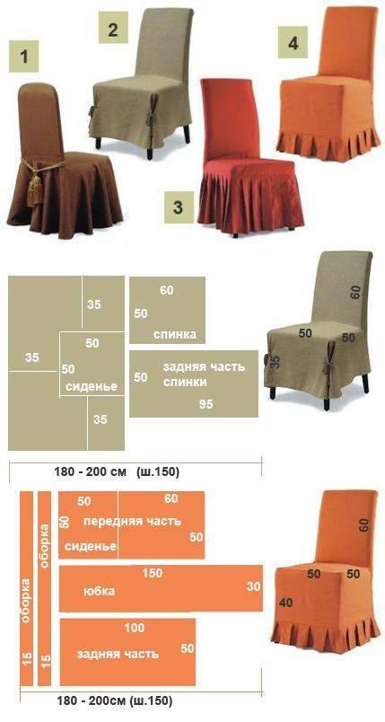 Сшить чехол на диван своими руками - мастер-класс изготовления красивых и практичных чехлов (105 фото)