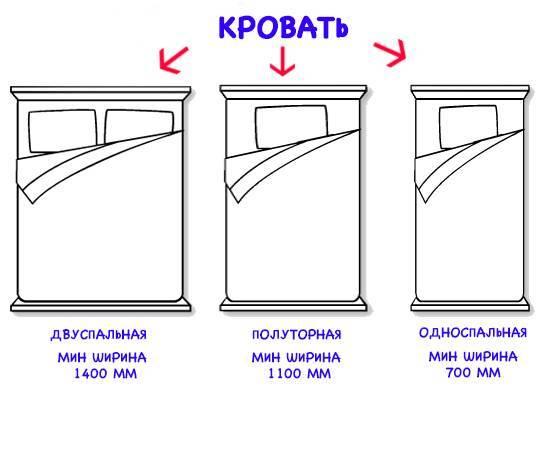 Как выбрать матрас по таблице стандартных размеров