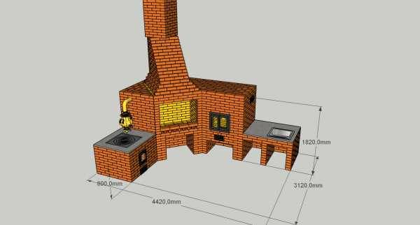 Беседка с барбекю: проекты красивых конструкций