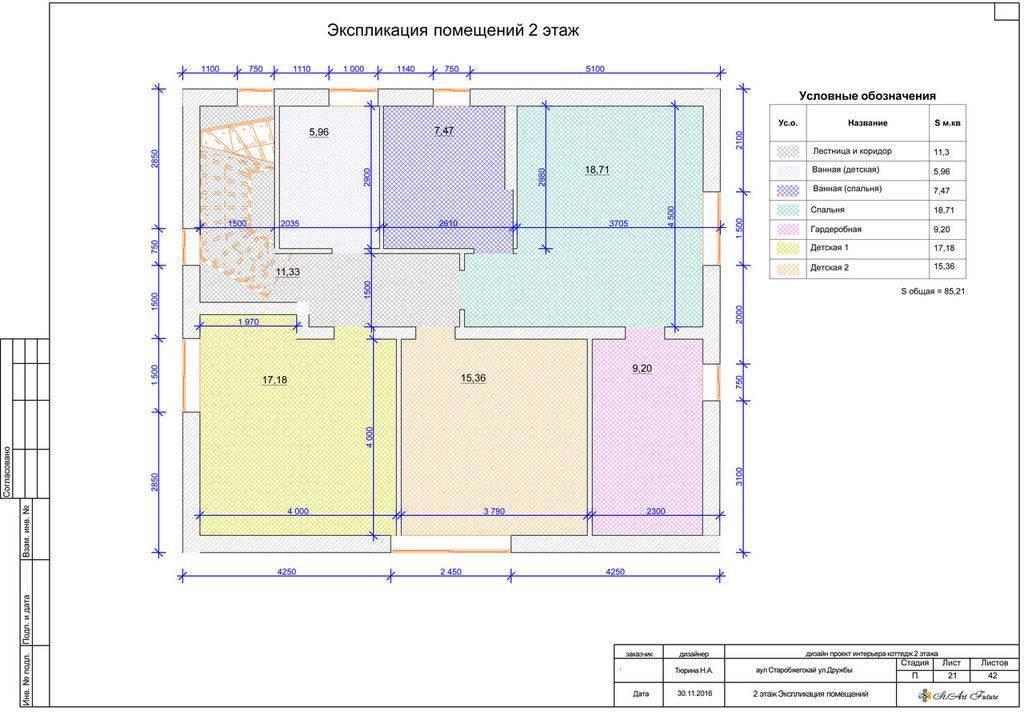 Описание документа экспликации помещений