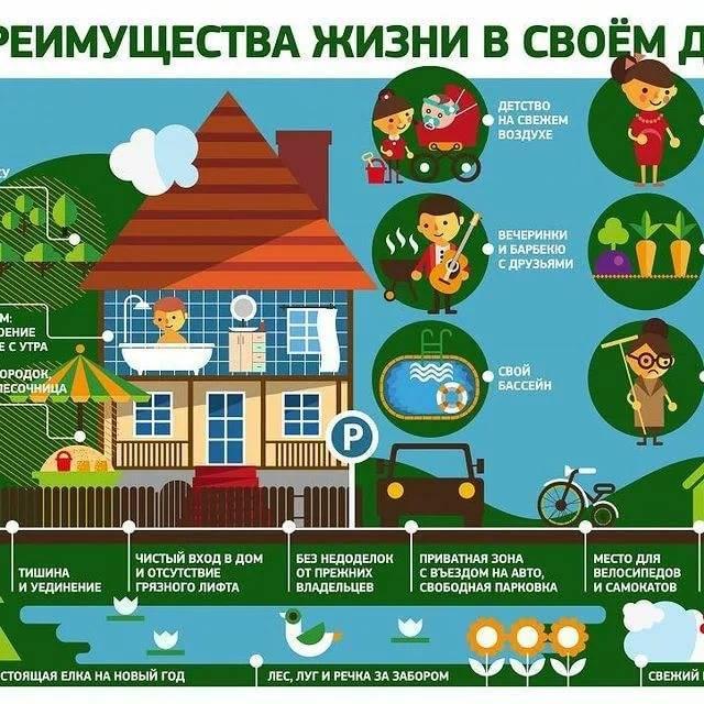 Жизнь в загородном доме: плюсы и минусы – лайфбосс