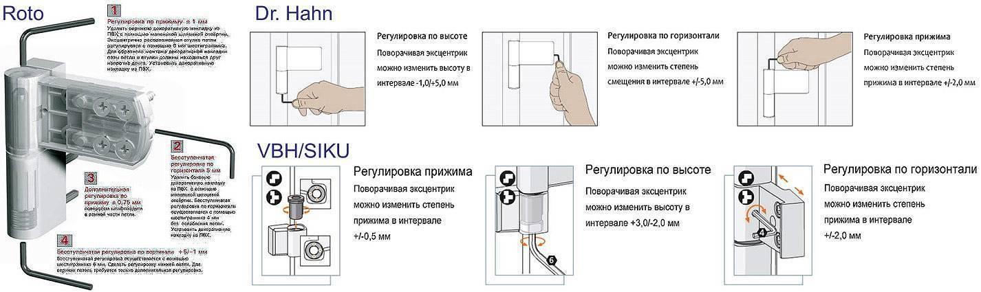 Регулировка пластиковых дверей: инструкция по проведению настройки и какой потребуется инструмент