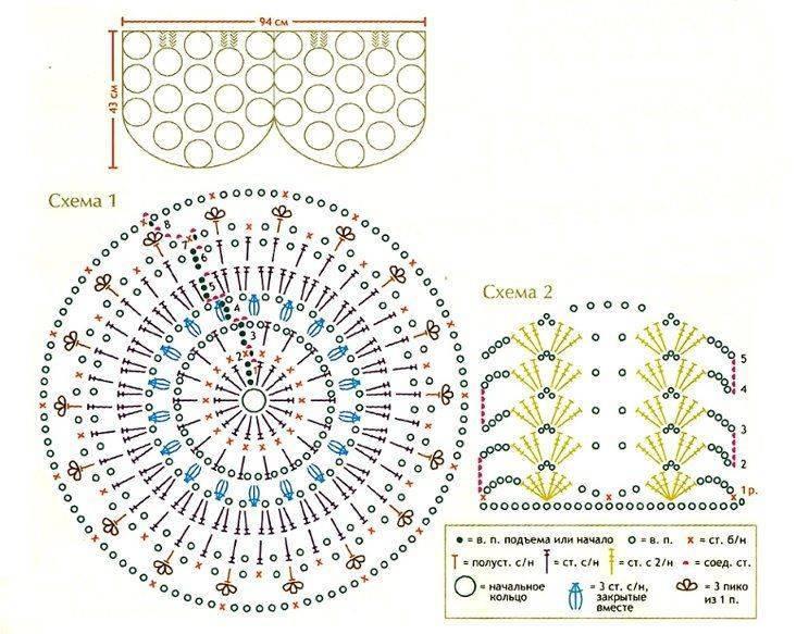 Как связать на табуретку чехол крючком схема
