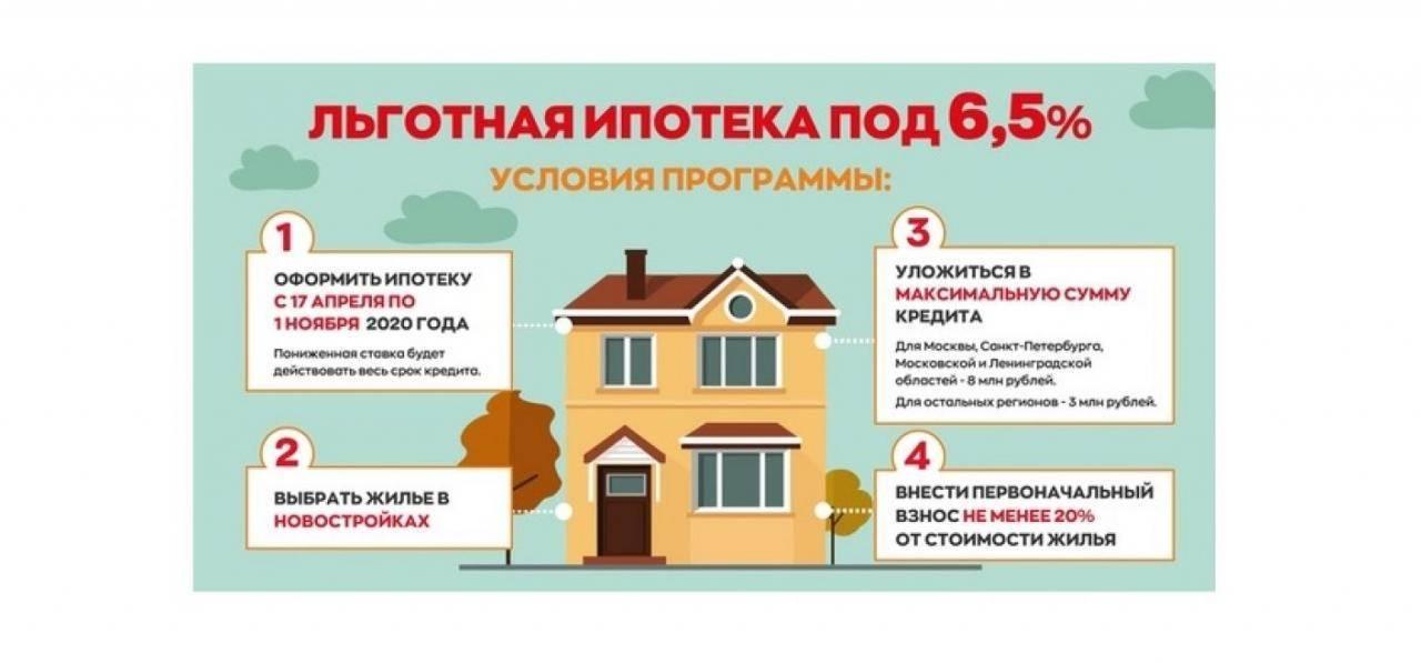 Ипотека с 2018 — указ путина, условия 6-процентной госпрограммы для семей с детьм