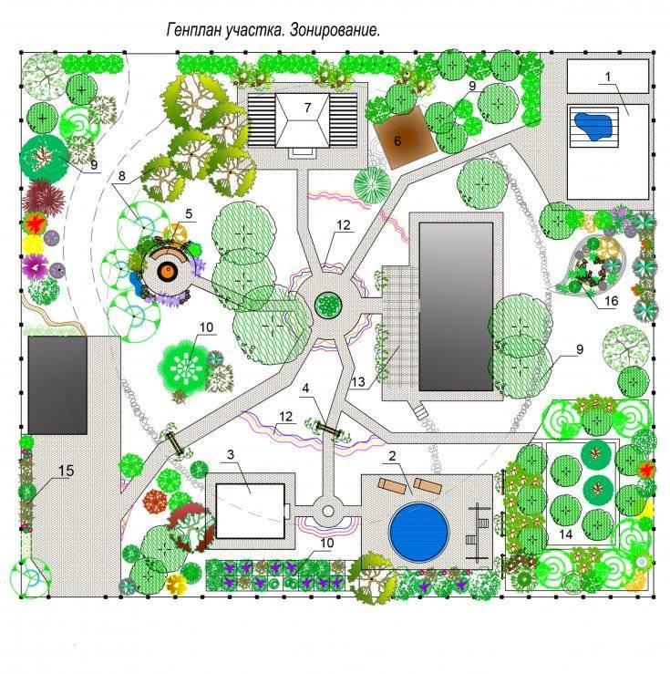 Планировка дачного участка загородного дома - правила и варианты дизайна