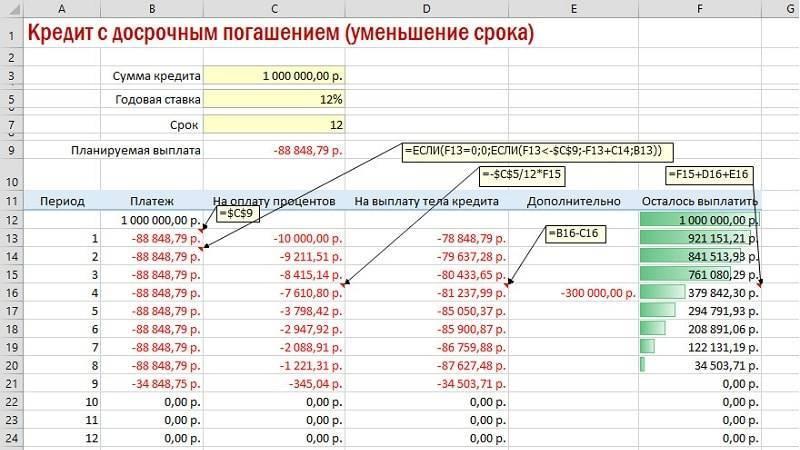 Калькулятор ипотеки онлайн