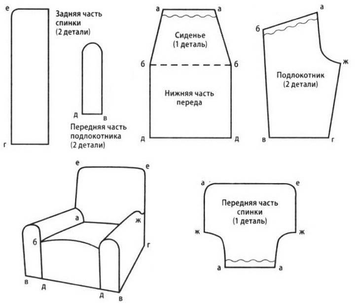 Чехлы на стулья своими руками: 105 фото лучших сочетаний и идей применения