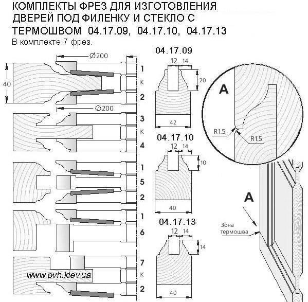 Изготовление дверей своими руками: из дерева, досок, ручным фрезером, металлические, пошаговая инструкция | ремонтсами! | информационный портал