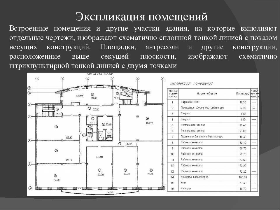 Что такое экспликация помещений: как выглядит план экспликации бти квартиры, земельного участка, зданий, сооружений, размеры таблицы гост, образец чертежей