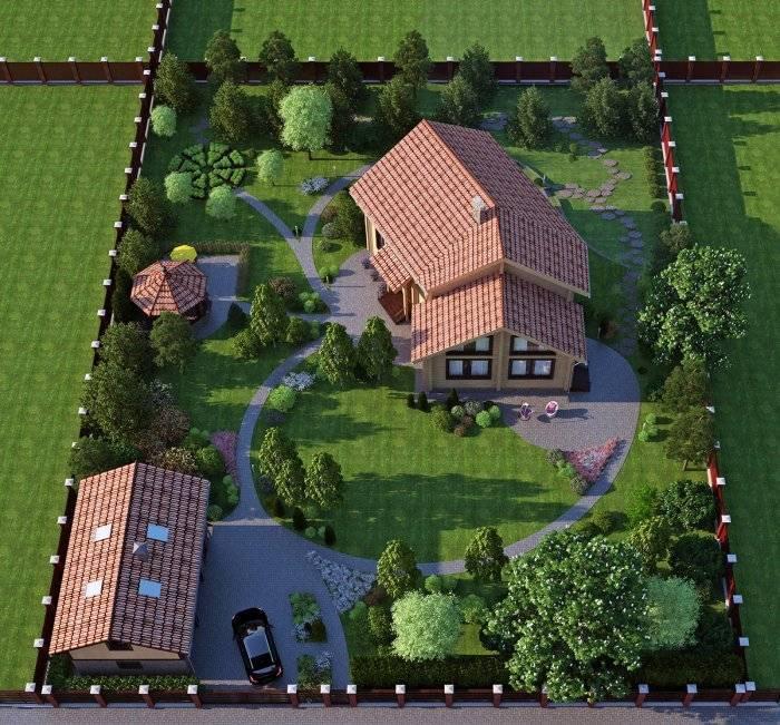 Планировка участка 15 соток: ландшафтный дизайн, фото проектов с загородным домом, баней, гаражом и хозпостройками, схема, план территории прямоугольной формы
