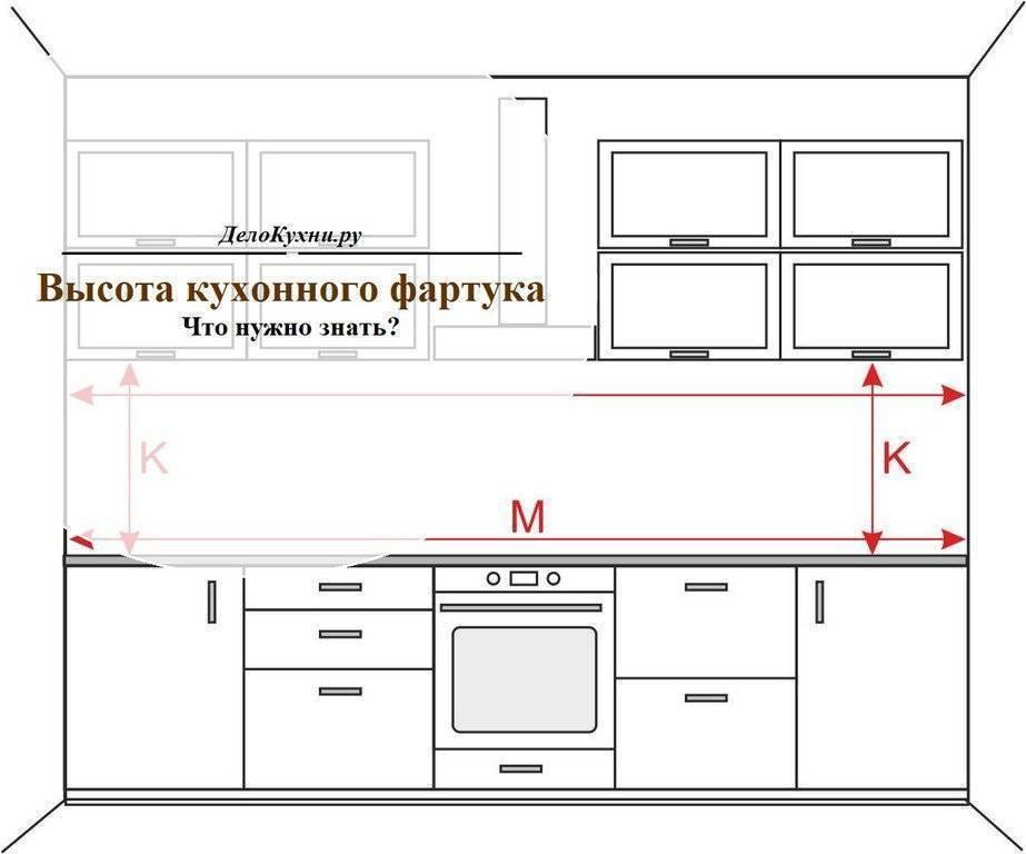 На какой высоте нужно вешать навесные шкафы на кухне?