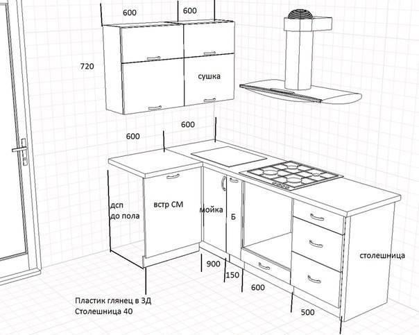 Кухонные шкафы, расстояние?