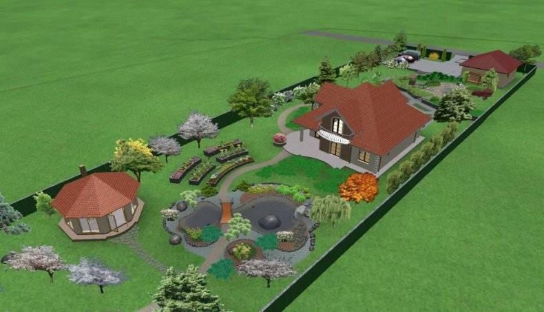 Загородный участок 15 соток: ландшафтный дизайн и варианты планировки