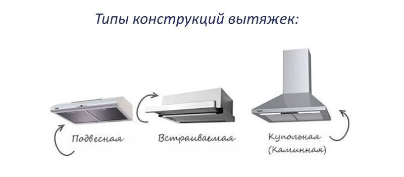 Как выбрать вытяжку на кухню советы профессионалов: отличия устройств