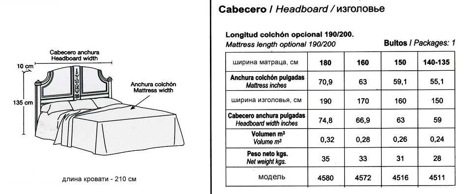 Размеры двуспального матраса: стандартные длина, ширина и высота в см. матрас на двуспальную кровать: российский размер и евро стандарт