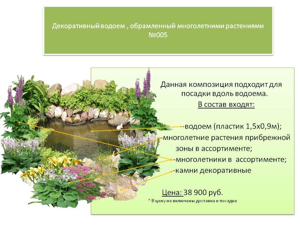 Принципы ландшафтного дизайна