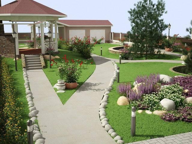 Озеленение участка – идеи по обустройству территории и варианты современного ландшафтного дизайна