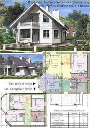 Проекты частного дома 80 кв. м. - 140 фото идеальной планировки и красивого дизайнаварианты планировки и дизайна