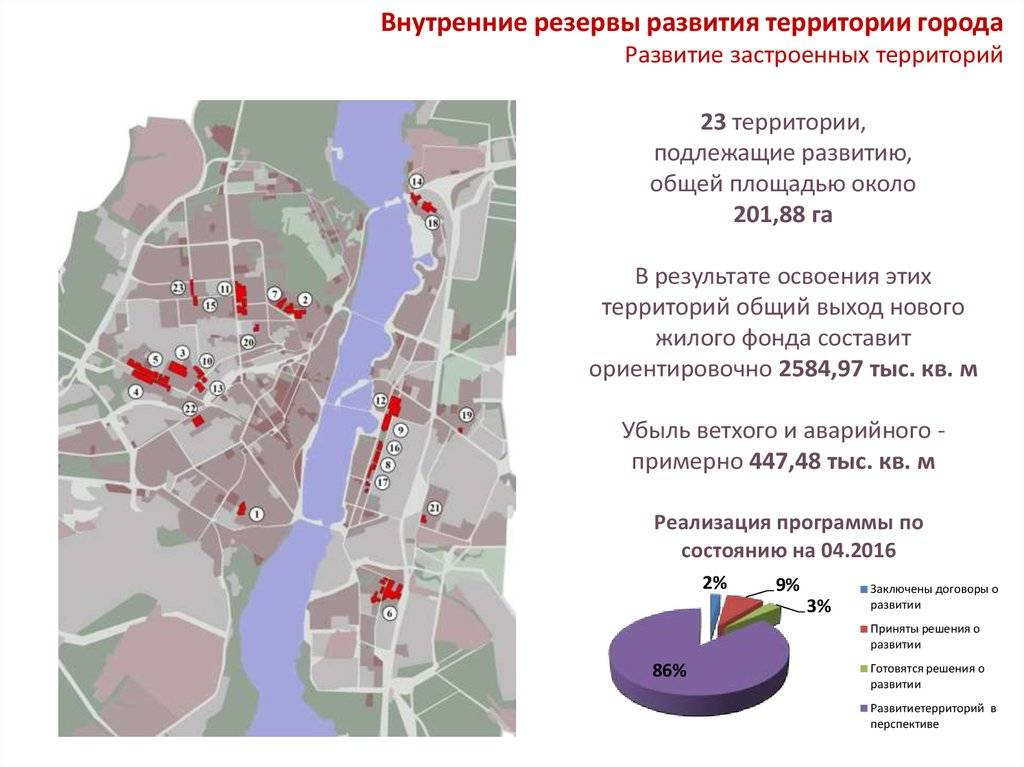 Города россии в рамках нацпроекта оценят по 36 показателям комфортной среды