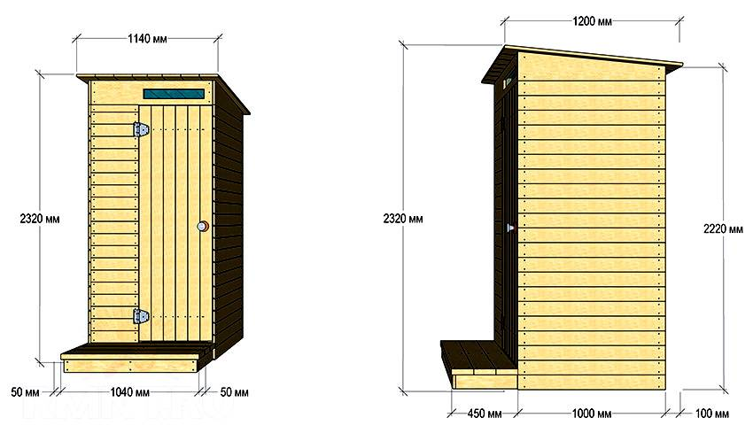 Как сделать туалет своими руками: подробная инструкция по постройке, выбору места и установке (фото + видео)