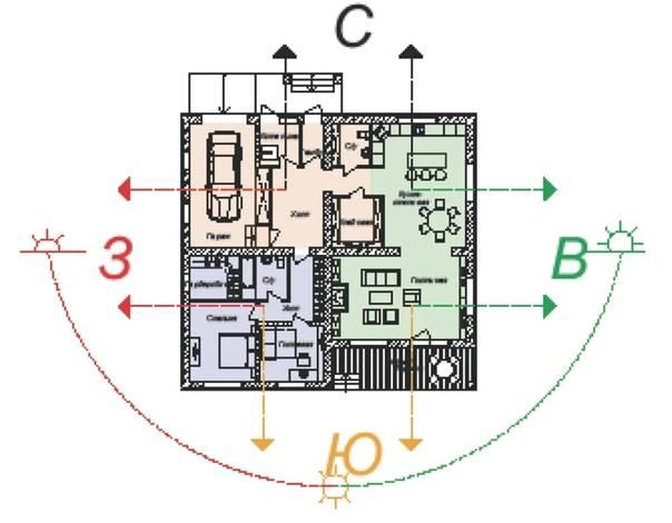 Фен-шуй участка: как достигается правильно? советы по подбору элементов и расшифровка их значений