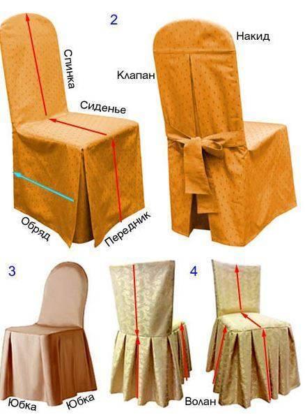 Чехлы на стулья своими руками: выбор дизайна, ткани, пошив и изготовление практичных и красивых чехлов (110 фото)