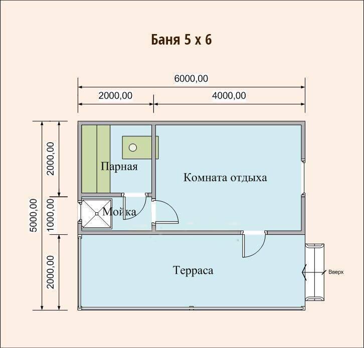 Баня с террасой: варианты проектов