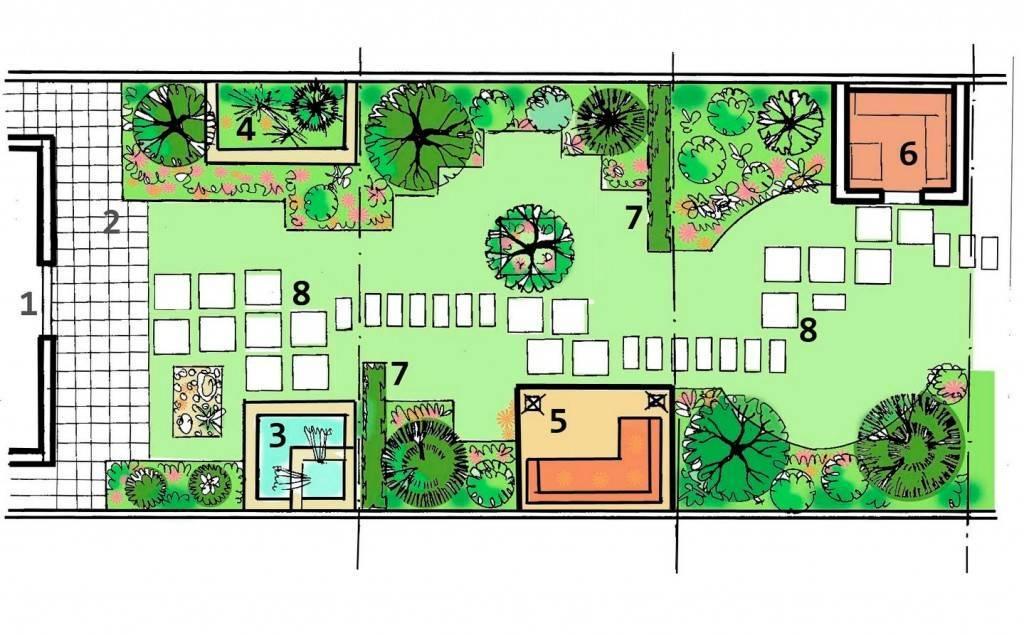Планировка сада и огорода фото красивых участков, схемы, проекты