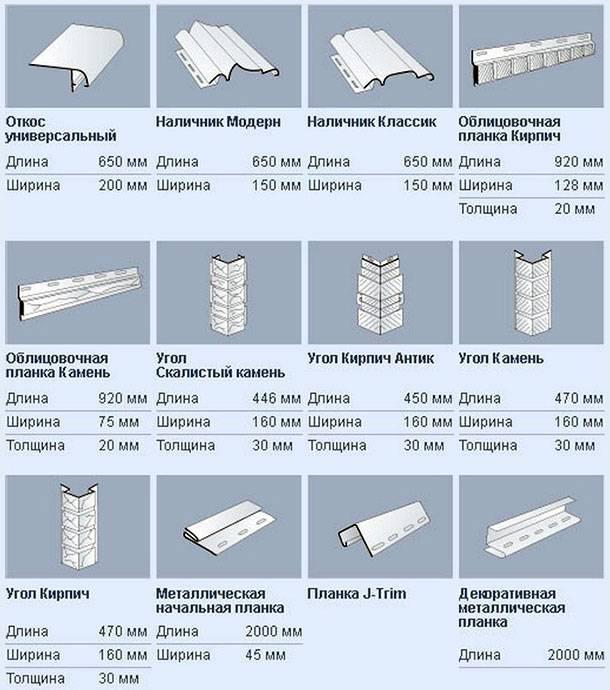Какие бывают размеры панелей пвх? стандарт ширины и длины пластиковых профилей для стен, толщина стеновых листов, габариты материала с утеплителем