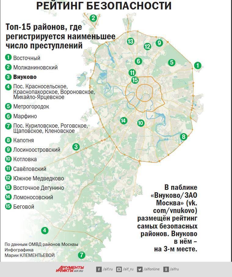 Какие районы москвы самые безопасные - экологически, криминально, анализ районов с точки зрения безопасности