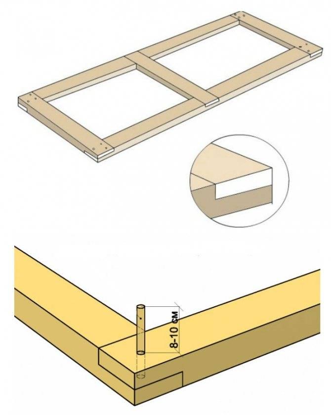 Технология изготовления деревянных дверей своими руками